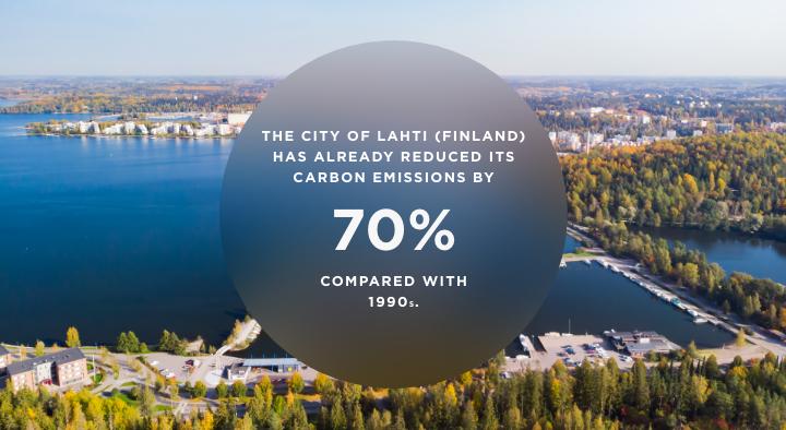 lahti reduced carbon emissions