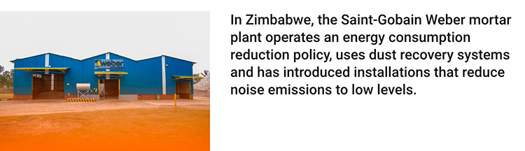 zimbabwe saint-gobain mortar plant